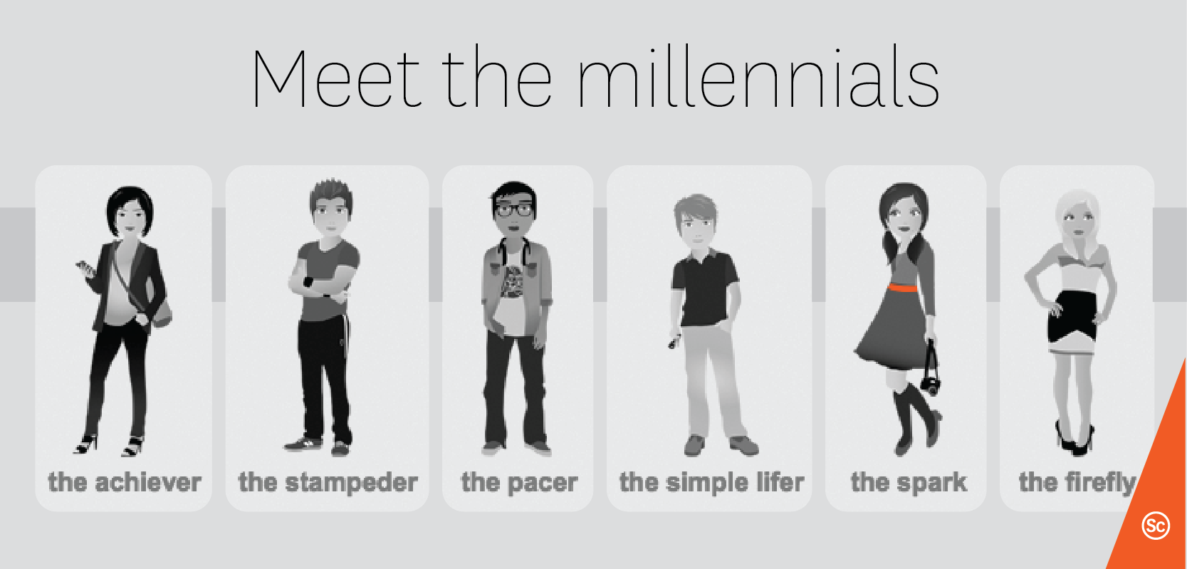 Here's how to gear your event marketing toward millennials.